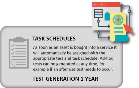 task schedules pop-up