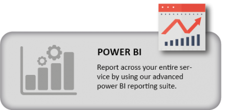 power BI pop-up