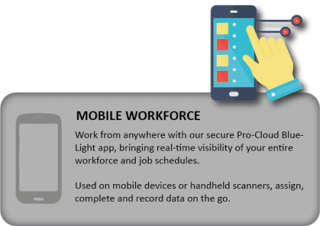 mobile workforce pop-up