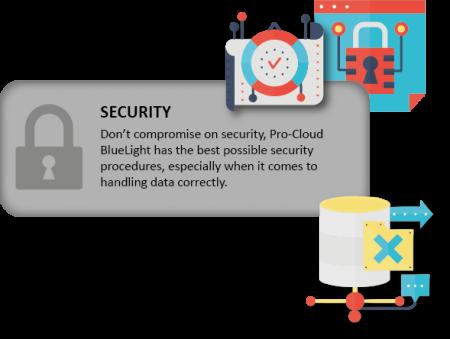 data security pop-up