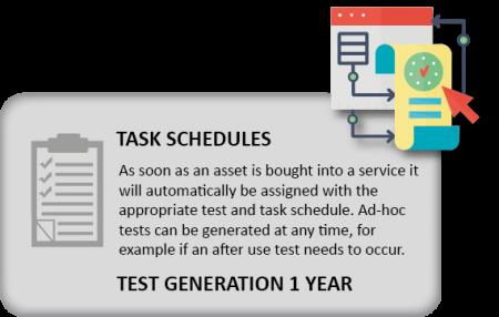 task schedules pop-up