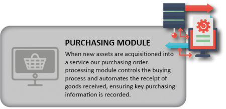 purchasing module pop-up